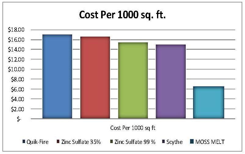 Roof-Tech-Sheet-graph2